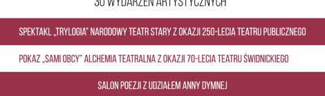 CZAS NA TEATR – TEATR NA CZASIE, Świdnica, 11-14 września 2015